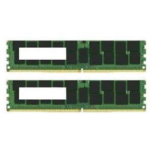 Synology 2x 2GB ECC RAM