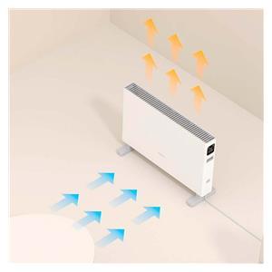 Xiaomi Mi Smart Space Heater S - Pametna Konvektor Grijalica -- ODMAH DOSTUPNO -- 2